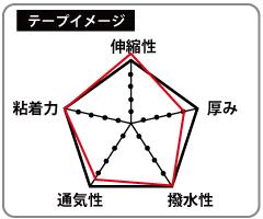 kiwame2016glaf